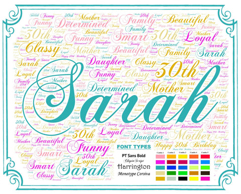 Personalized 30th Birthday Gift Word Art 8 X 10 Print Unique Fun Cute Thirty