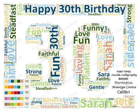 30th Birthday Gifts. 30th Birthday Wordart 8 X 10 Print. Thirty Birthday Gift Ideas