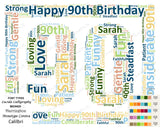 90th Birthday Gift. 90th Birthday Wordart 8 X 10 Print. Unique 90 Birthday Gift Ideas