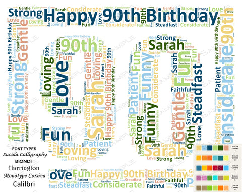 Custom 90th Birthday Gift 90th Birthday Word Art 8 X 10 Print Unique 90 Birthday Gift Idea
