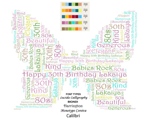 Personalized 40th Birthday Gift Butterfly Word Art 8 X 10 Print F