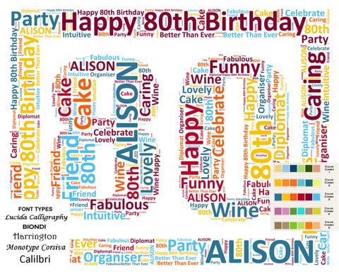 Custom 80th Birthday Gift 80th Birthday Word Art 8 X 10 Print Unique Eighty Birthday Gift Ideas