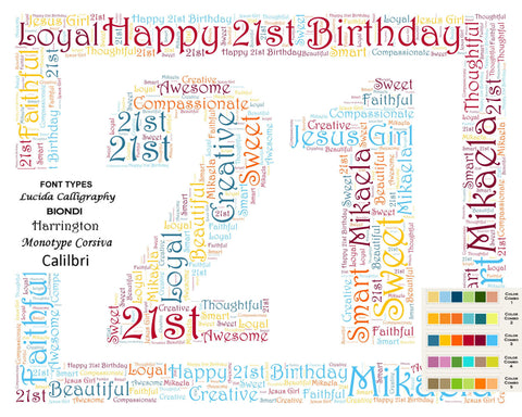 Personalized 21st Birthday Gift 21st Birthday Word Art 8 X 10 21st Birthday Digital JPG