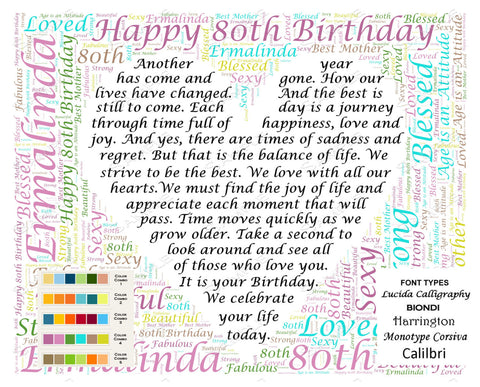 80th Birthday Poem Wordart 8 X 10 Print. Unique Eighty Birthday Gifts