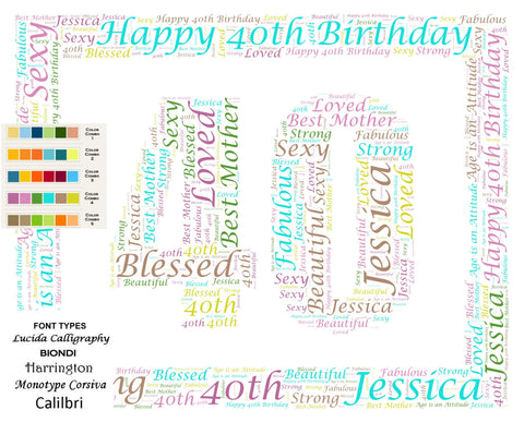 40th Birthday Gifts. 40th Birthday Wordart 8 X 10 Print. Unique Forty Birthday Gift Ideas