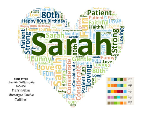 CUSTOM 80th Birthday Gift 80th Birthday Heart Word Art 8 X 10 Print Unique 80th Birthday Gifts -DesignbyWord.Com