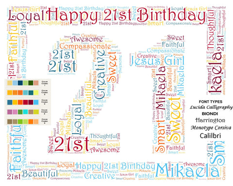 21st Birthday Gift. 21st Word Cloud Art Digital Download JPG