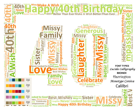 Personalized 40th Birthday Gift 40th Birthday Word Art 8 X 10 Unique 40 Birthday Gift Ideas DIGITAL DOWNLOAD JPG