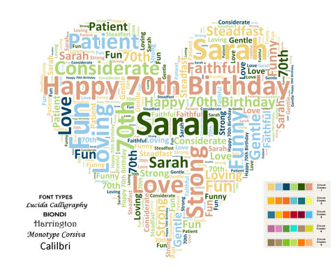 Custom 70th Birthday Gift Heart Word Art 8 X 10 Print Unique