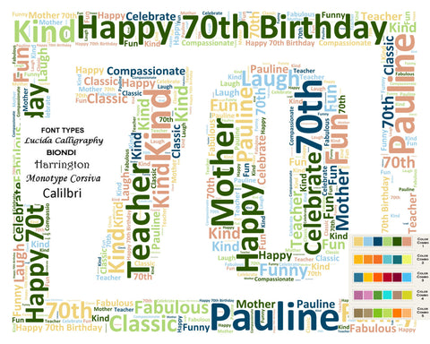 Custom 70th Birthday Gift Word Art 8 X 10 Unique Ideas