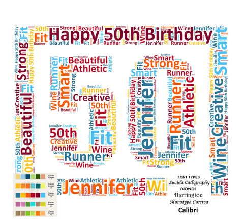 Personalized 50th Birthday Gift 50th Word Cloud Art 8 X 10 50th Birthday Gift Unique Birthday Gifts Digital JPG