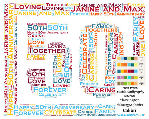 50th Anniversary Gift 8 X 10 Print. Anniversary Gift for Her Gift for Him