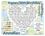 30th Birthday Gift Poem. 30th Birthday Word Cloud Art 8 X 10 Print. Unique Thirty Birthday Gifts
