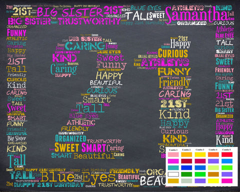 Personalized 21st Birthday Gift 21st Birthday Gift Twenty First Birthday Gift 21 Birthday Chalkboard Word Art Poster DIGITAL DOWNLOAD .JPG