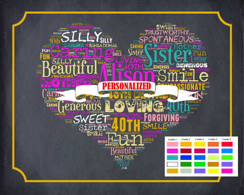 Personalized 40th Birthday Gift Forty Ideas 40 Year Old Chalkboard Word