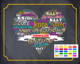 1st Birthday Gifts. First Birthday Gift Ideas. Last Minute Gifts. Digital Download Jpg