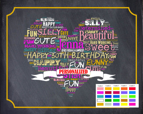 Personalized 30th Birthday Gift Thirty Ideas Chalkboard Poster 30 Year Old
