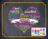 Personalized 10th Birthday Gift 10th Birthday Gift Tenth Chalkboard Birthday Gift Ideas Word Art Poster DIGITAL DOWNLOAD .JPG