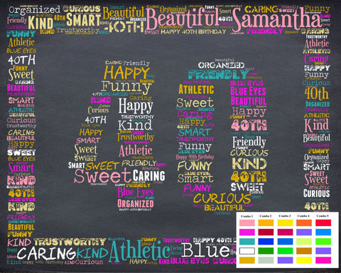 Birthday Gifts | Anniversary Gifts & 40 40 Birthday 40 Birthday Gift 40th Birthday Gift Forty Birthday Gift 40th Birthday Gifts 40 Birthday Chalkboard Word Art Poster DIGITAL ...