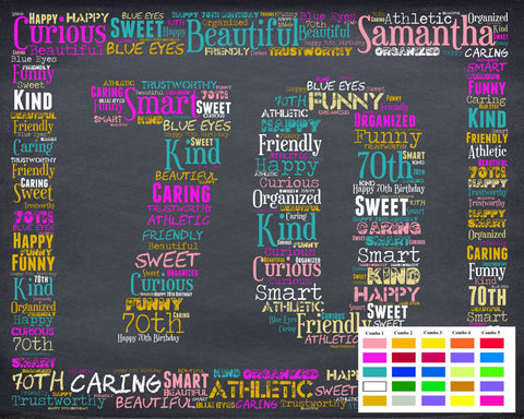70th Birthday Gift 70th Gift Ideas Seventy Birthday Gifts 70 Birthday Chalkboard Word Art Poster DIGITAL DOWNLOAD .JPG -DesignbyWord.Com