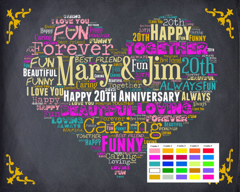 Personalized 20th Anniversary Gift 20th Anniversary Chalkboard 20th Anniversary Poster 20 Year Wedding Anniversary DIGITAL DOWNLOAD .JPG
