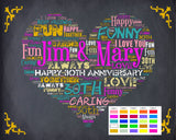 Personalized 30th Anniversary Gift 30th Anniversary Chalkboard 30th Anniversary Poster 30 Year Wedding Anniversary DIGITAL DOWNLOAD .JPG