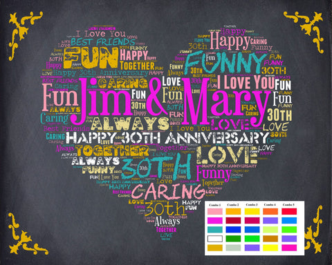 30th Anniversary Gift. 30 Year Wedding Anniversary, Last Minute Gifts Digital Download Jpg