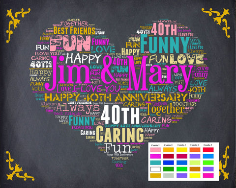 Personalized 40th Anniversary Gift 40th Anniversary Chalkboard 40th Anniversary Poster 40 Year Wedding Anniversary DIGITAL DOWNLOAD .JPG