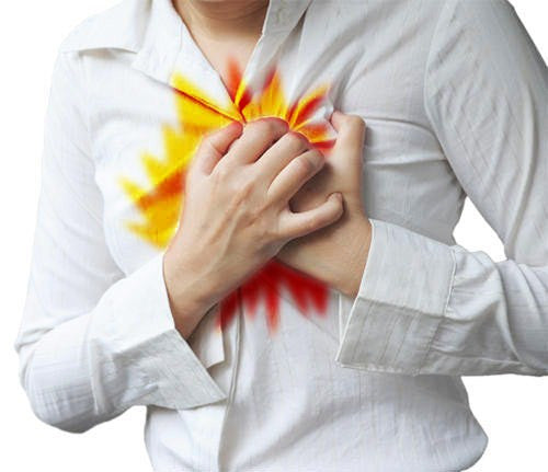 Heal Yourself from Acid Reflux Naturally