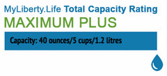 Maximum Plus capacity rating