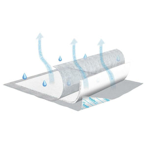 TENA InstaDri disposable underpads for incontinence leak protection designed to protect beds, chairs and other surfaces