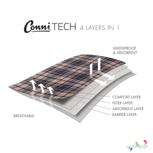 Conni Tech Layers CHAIR Pad Tartan