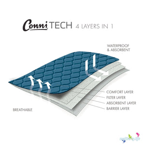 Conni Tech Layers CHAIR Pad Teal