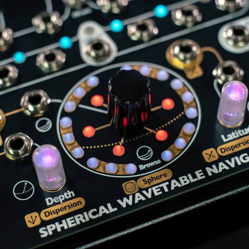 Spherical Wavetable Navigator (SWN)
