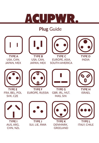 ACUPWR World Plug Adapter Guide