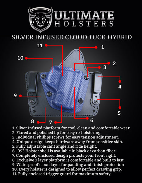 Ultimate Holsters Smith and Wesson Shield 9mm or .40 Cal - Cloud Tuck - The Best IWB Hybrid Holster for the Shield