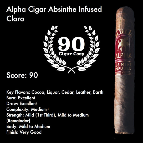 Alpha Cigar Claro rated 90 on Cigar Coop