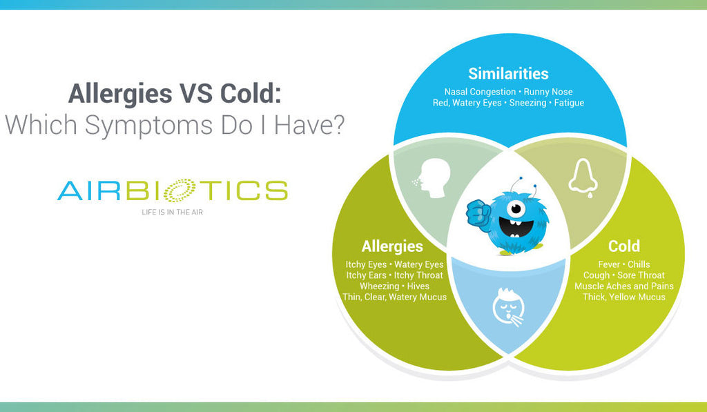 IS IT ALLERGIES OR COLD SYMPTOMS? THESE 4 FACTORS MAKE IT EASY TO TELL