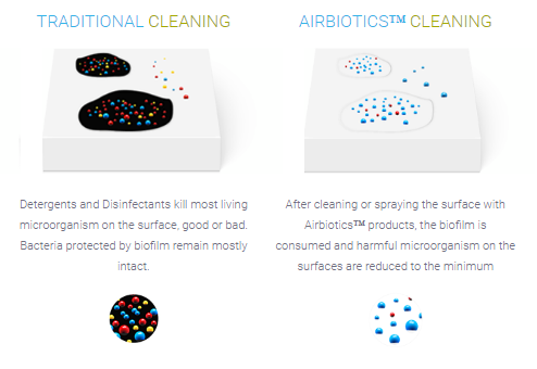 cleaning with probiotics
