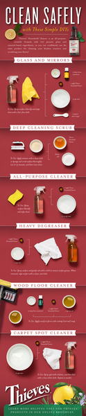 Clean Safely with these simple DIY recipes