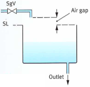 Backflow Prevention Devices - Type AA