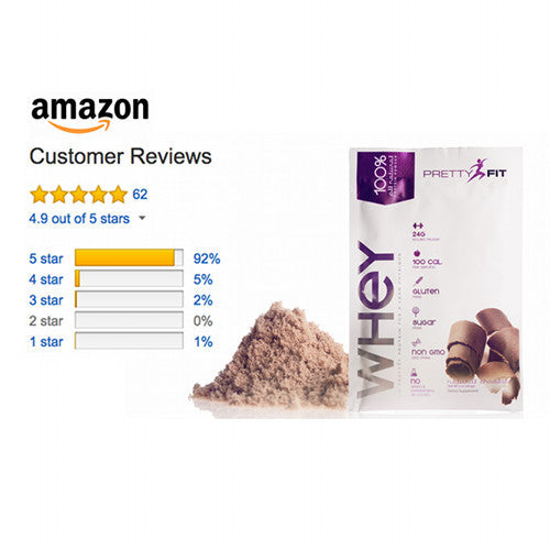 4 FREE Samples - All-Natural Whey Protein Isolate - PrettyFit