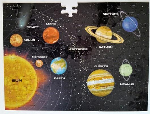 Magnetic Puzzle Solar System