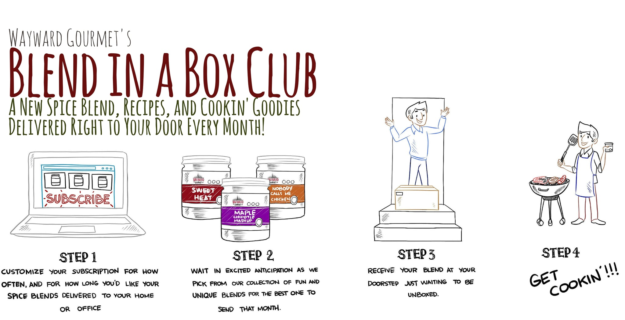 Blend in a Box Club | Wayward Gourmet | Spice Blends | Spice Rubs | Subscription
