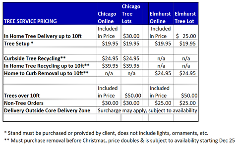 Tree Services Pricing