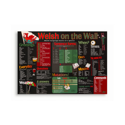 'Welsh on the Wall' Poster|Poster 'Welsh on the Wall'