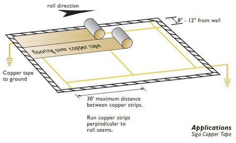 Siga Copper Tape