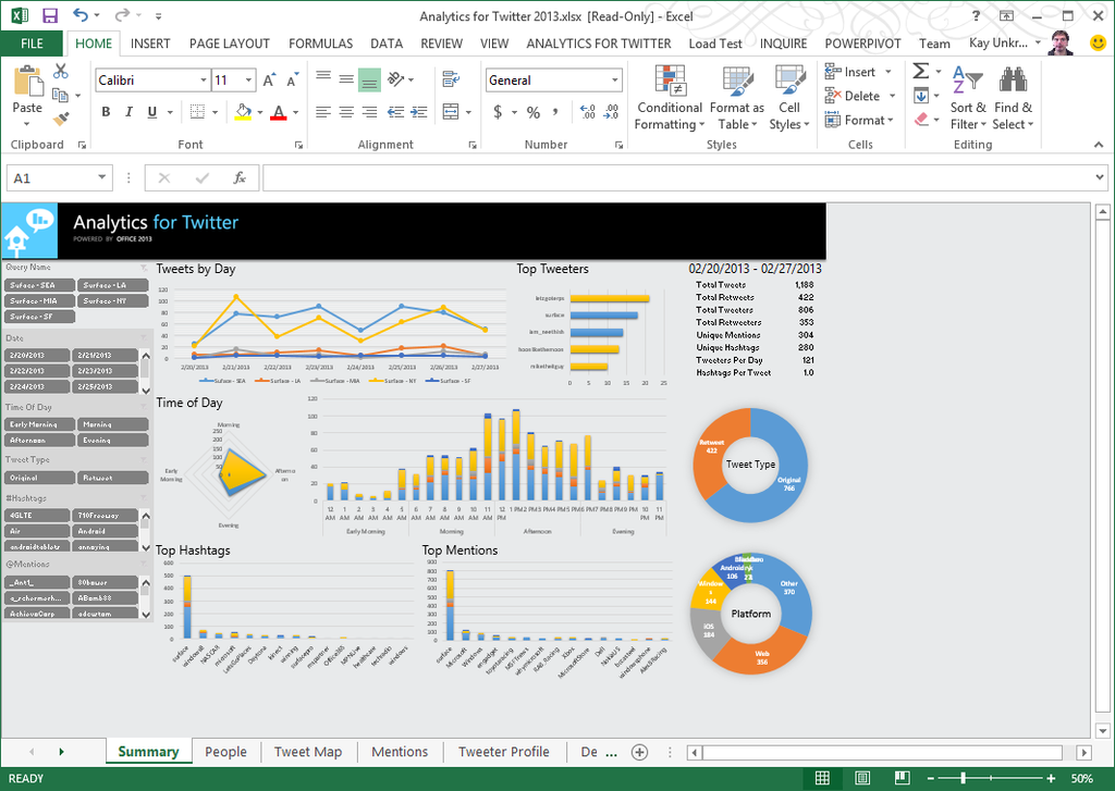 6 Creative Excel Ideas
