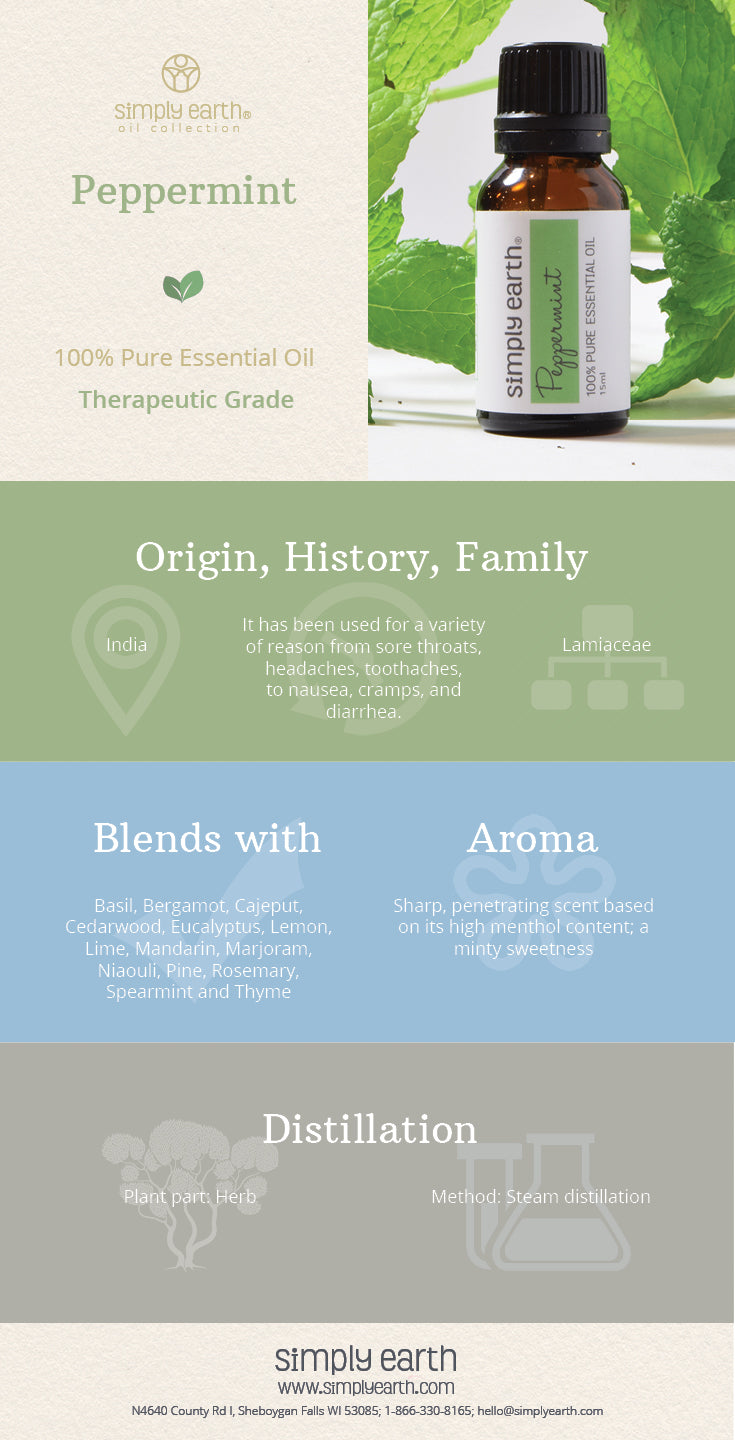 peppermint essential oil facts