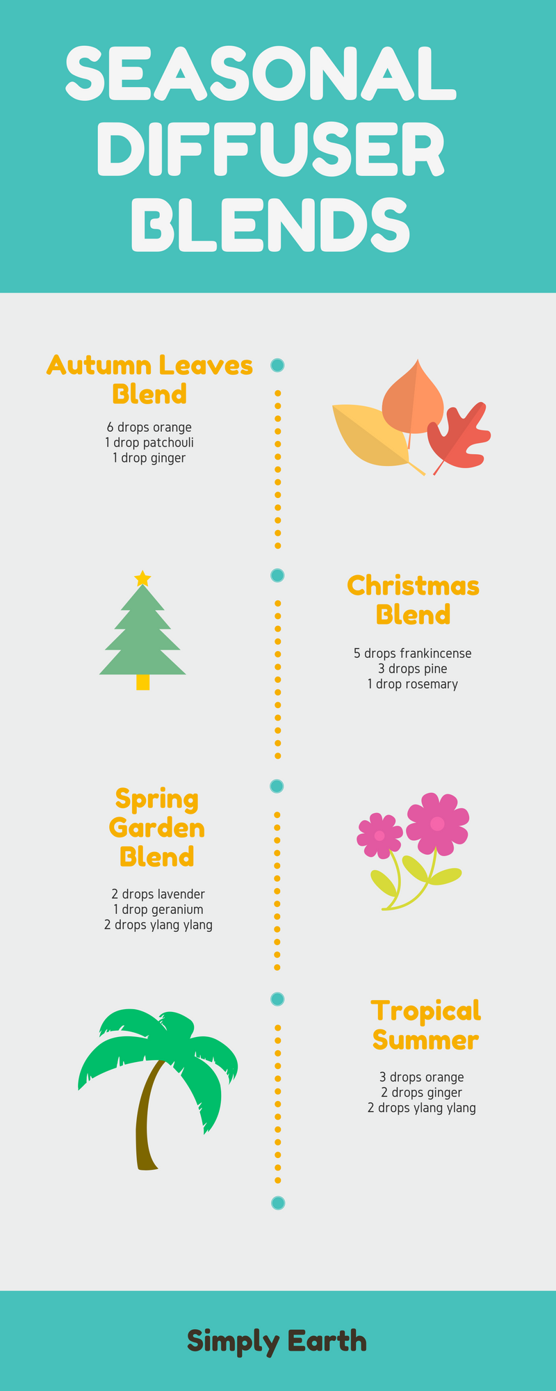 Seasonal Diffuser Blends